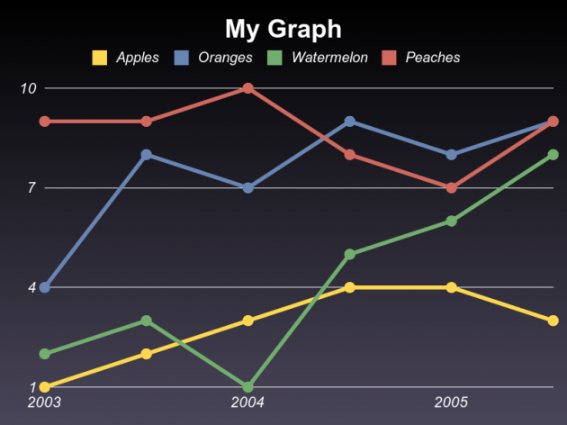 my_fruity_graph